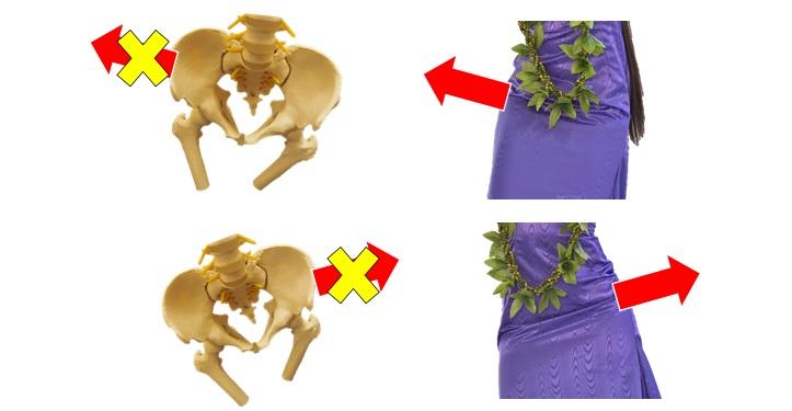 ダメな骨盤は動かない骨盤である