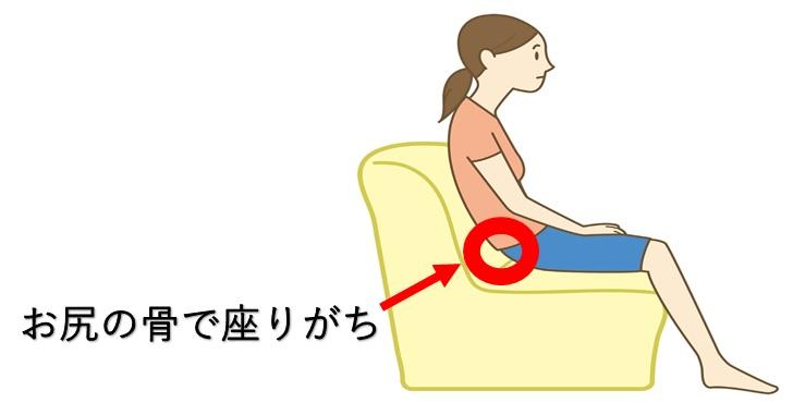 尾骨座りのイメージ画像