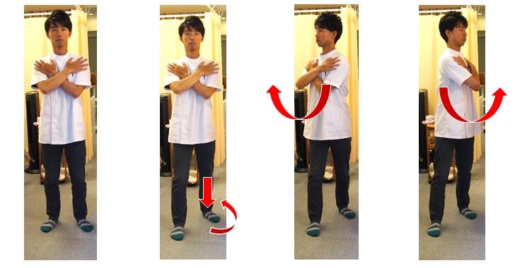 左足荷重骨盤回旋テスト