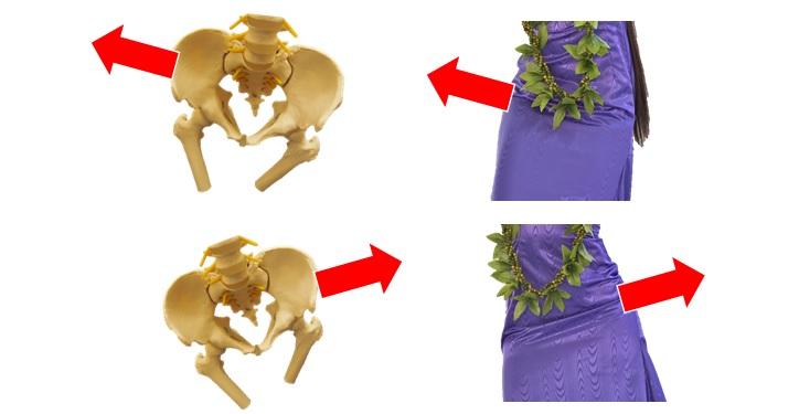 良い骨盤とは動く骨盤である