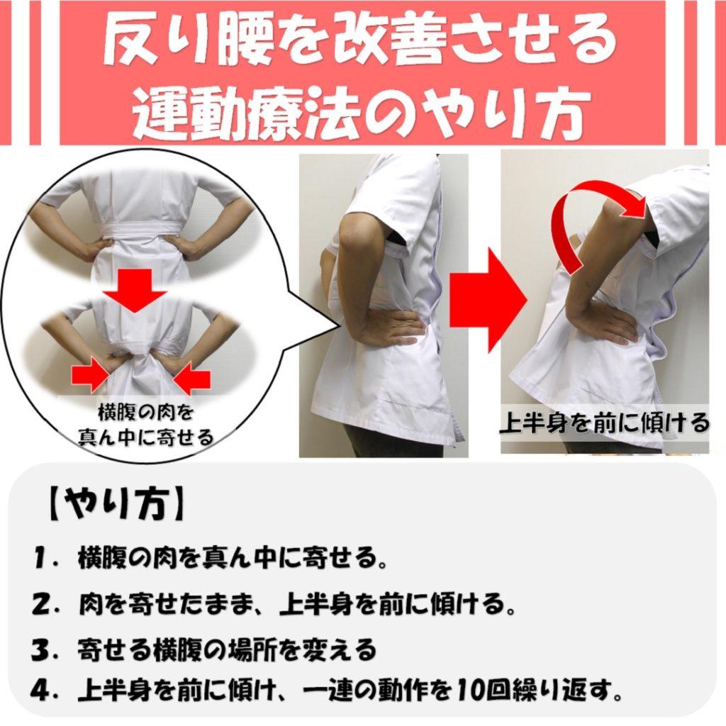 反り腰を改善させる皮膚誘導運動療法