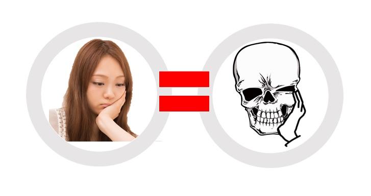 頭蓋骨とモデルでの頬杖と歪み