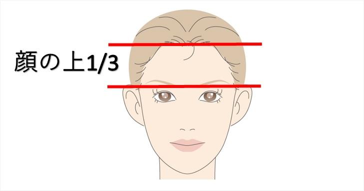 顔の上3分の1を表した画像