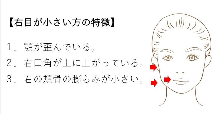 右目が小さい方の特徴の表