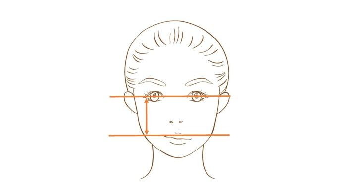 目と口角のライン