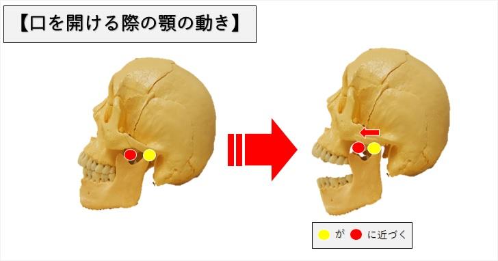 開口を説明した画像