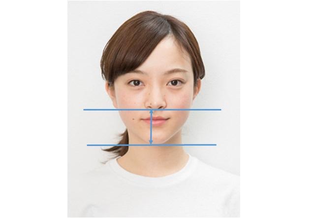 鼻の下から顎の先