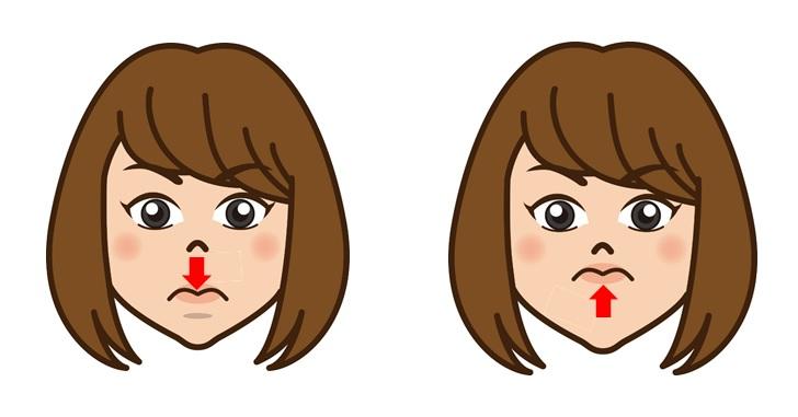 唇の上下運動