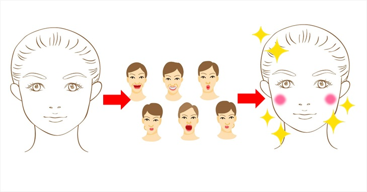 歪みのない顔で表情筋トレーニングをして若返るイメージ画像