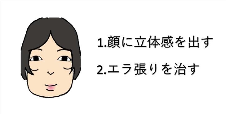 ヒラメ顔を治すポイント